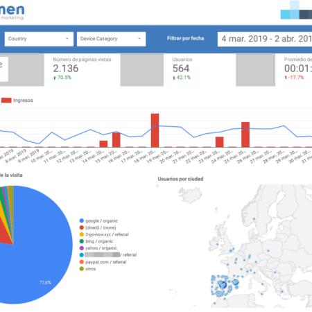 Informes personalizados con Google Data Studio